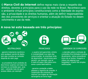 marco-civil-internet.jpg