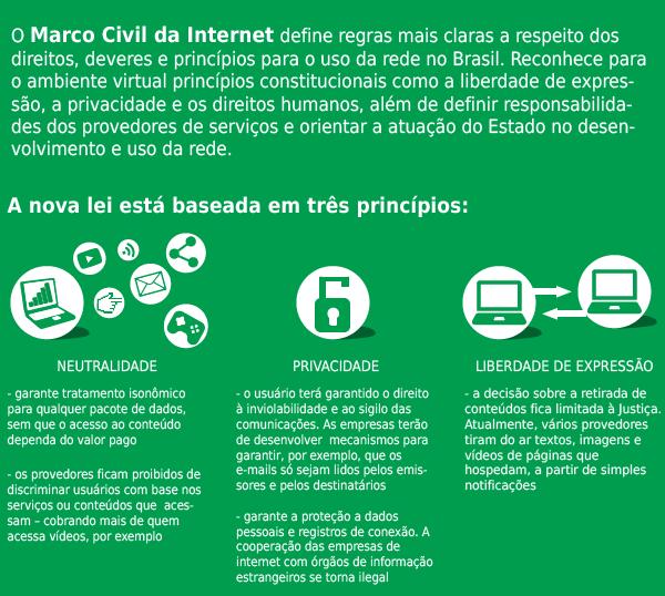 marco-civil-internet.jpg